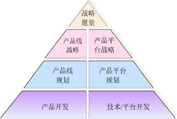 海尔矩阵组织结构图