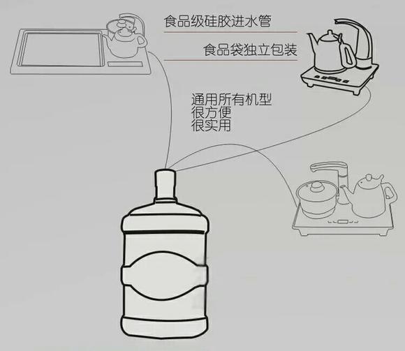 水管喷水怎么画简笔画