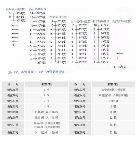 """""""乐海""""专业402扬琴琴弦(音乐学院,演出团体标配)图片"""