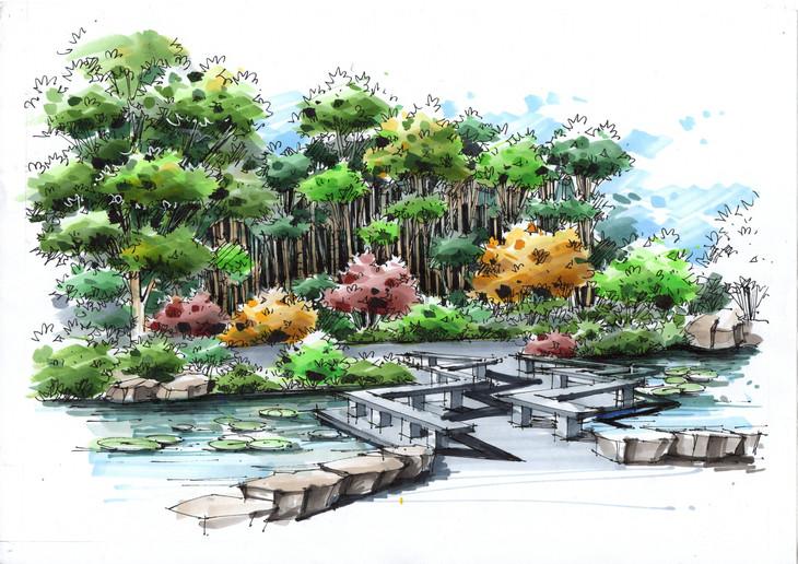 上海人民公园景观手绘临摹步骤图杭州手绘培训组_一行