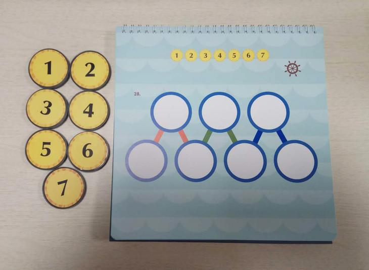 这种方法 培养了小朋友在解题过程中的逆向思维模式.