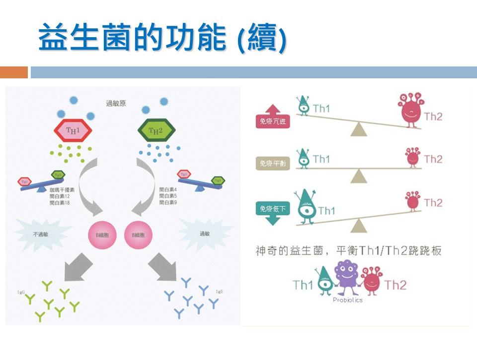 明安保健 七不姜综合益生菌 5克1包  试用评测  (预售) 商品图7