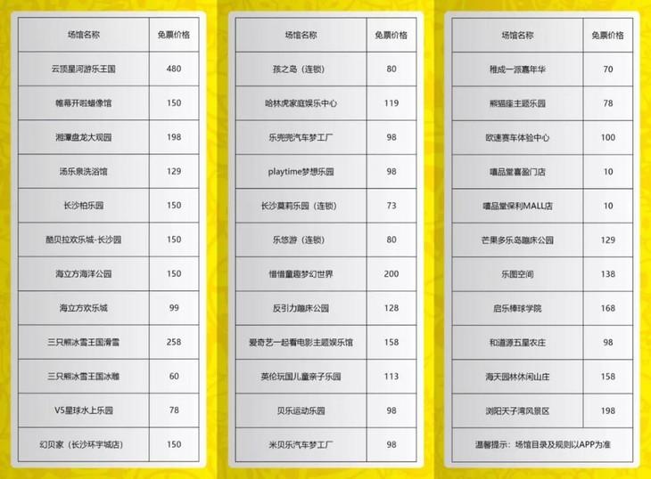 35 场馆:云顶星河,海立方,湘潭盘龙大观园.