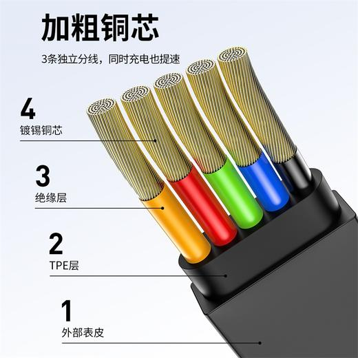 一拖三伸缩充电线-3.5A大电流 商品图14