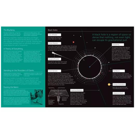 【黑洞币】霍金纪念币(英国皇家造币厂发行) 商品图6