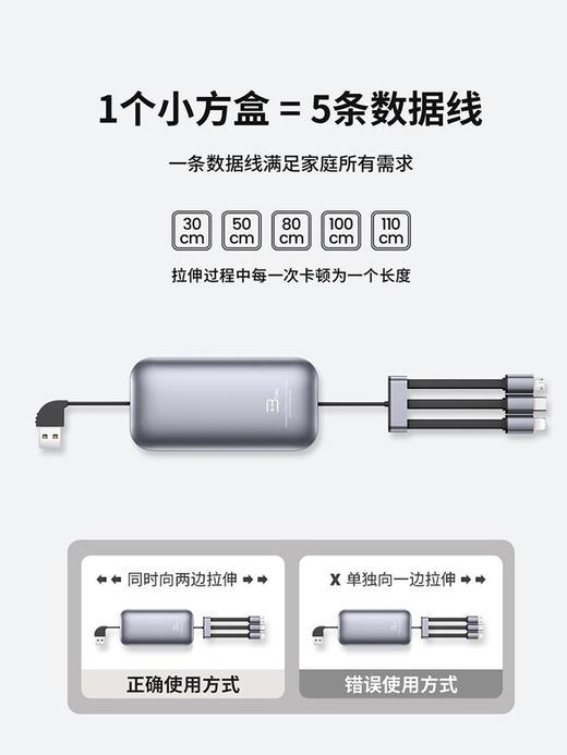 1条=5条!一个小方盒,内藏所有手机数据线/苹果/安卓/Type-c/N合1所有手机可用/1万次折不断 商品图4