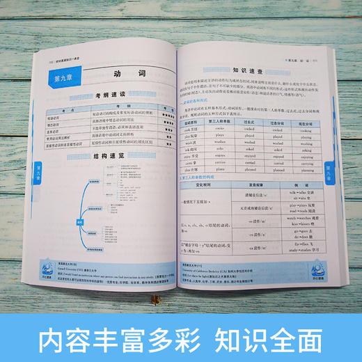 【开心图书】初中英语知识一本全+英汉双解大词典(原版大开本/缩印版) 商品图10