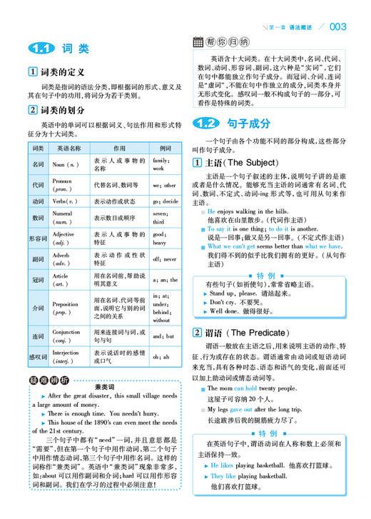 【开心图书】高中英语语法全解+英汉双解大词典(原版大开本/缩印版) 商品图12