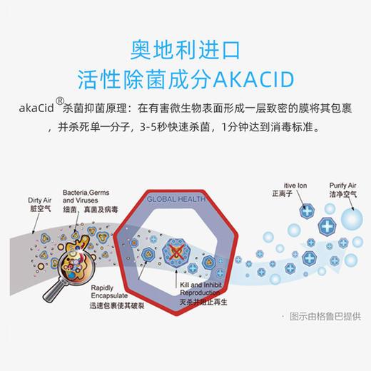 【多面消毒 大容便捷】涤尚多用途长效去菌剂 商品图2