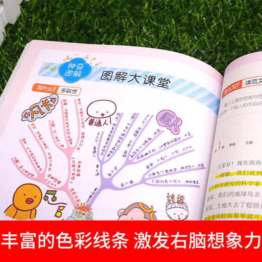 【开心图书】开心作文启蒙进阶系列:看图说话写话训练+思维导图作文法+好词好句好段注音点评版 商品图8