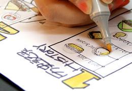 交互设计考研暑假课程