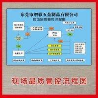 DZ-471.知名物业公司项目品质管控实施手册(PDF格式197页)