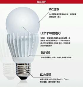 七盟LED驱蚊灯泡