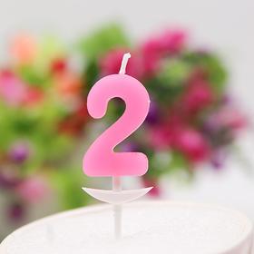 数字蜡烛(2)