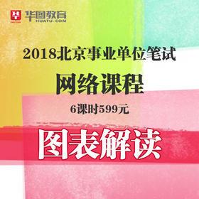 2018北京市事业单位考试笔试【图表解读】网络课程