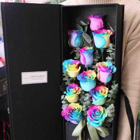 厄瓜多尔进口七彩玫瑰