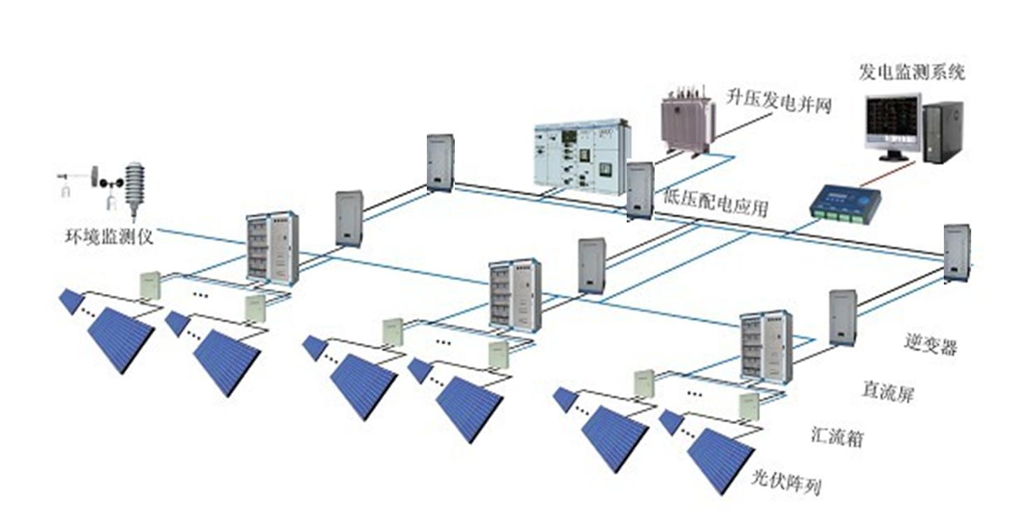 分布式光伏电气设计施工调试验收课程