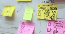 线上策略向产品设计工作坊