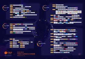 新品发售——2018-2019年中国五大互联网巨头布局版图