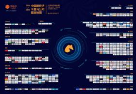 新品发售——2018-2019年中国新经济领域千里马掘金地图