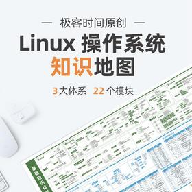 Linux 操作系统知识地图