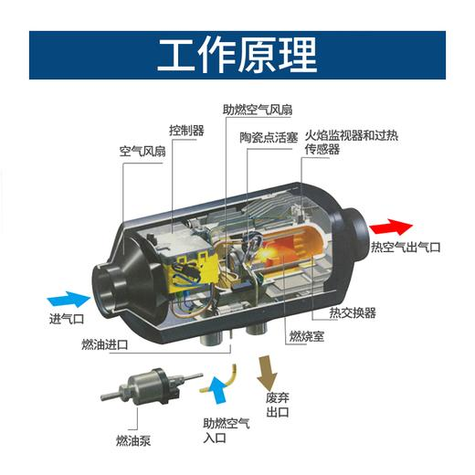 埃贝赫 驻车加热器 商品图3