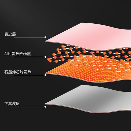 【半岛商城】LIRBWUR暖宫带, 轻薄好舒服,缓解经期不适 商品图6