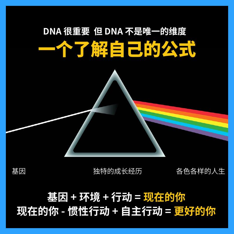 各色DNA 基因检测解读 (适合 14 岁以上人群) 商品图3