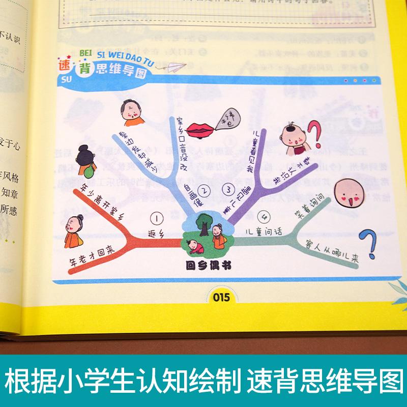 【开心图书】小学生必背古诗词75+80首(思维导图速背版) 商品图4