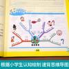 【开心图书】小学生必背古诗词75+80首(思维导图速背版) 商品缩略图4