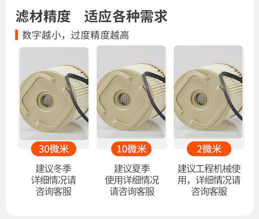 派克 588FG总成滤芯 2/10/30微米 商品图2
