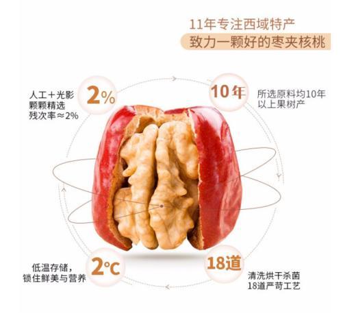 楼兰蜜语大枣夹核桃仁208g/袋 商品图1